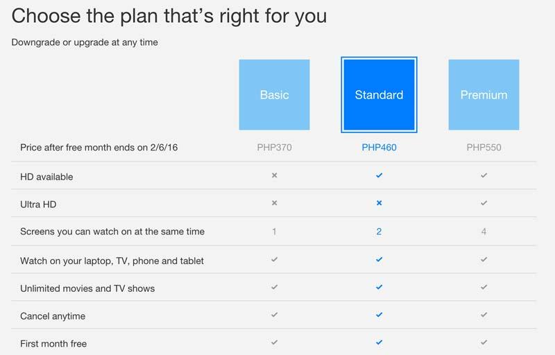 Netflix_PH_rates