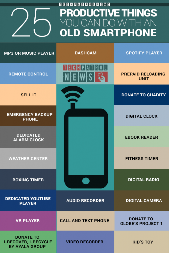 Uses of old smartphones